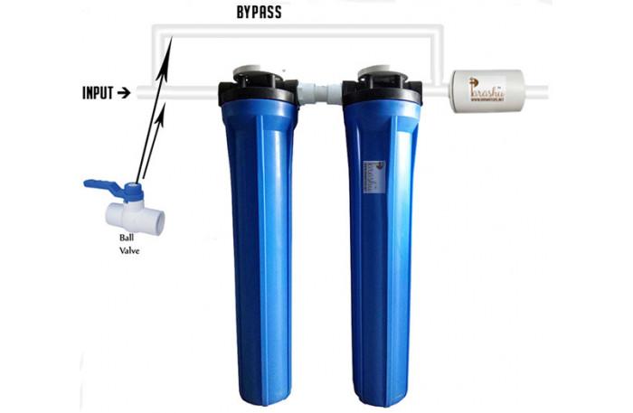 Parashu® Premium Bathroom Water Purifier System