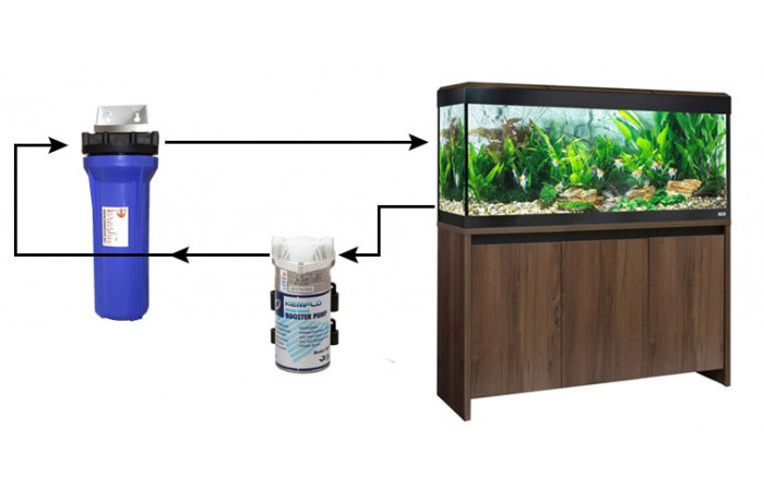 External Canister Aquarium Filter for Home