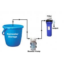 Micro Rainwater Harvesting System