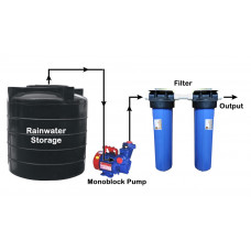 Whole House Rain Water Harvesting system